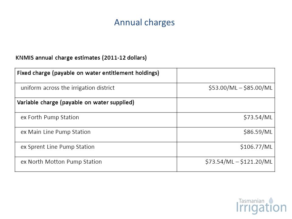 Annual charges Fixed charge (payable on water entitlement holdings) uniform across the irrigation district$53.00/ML – $85.00/ML Variable charge (payab