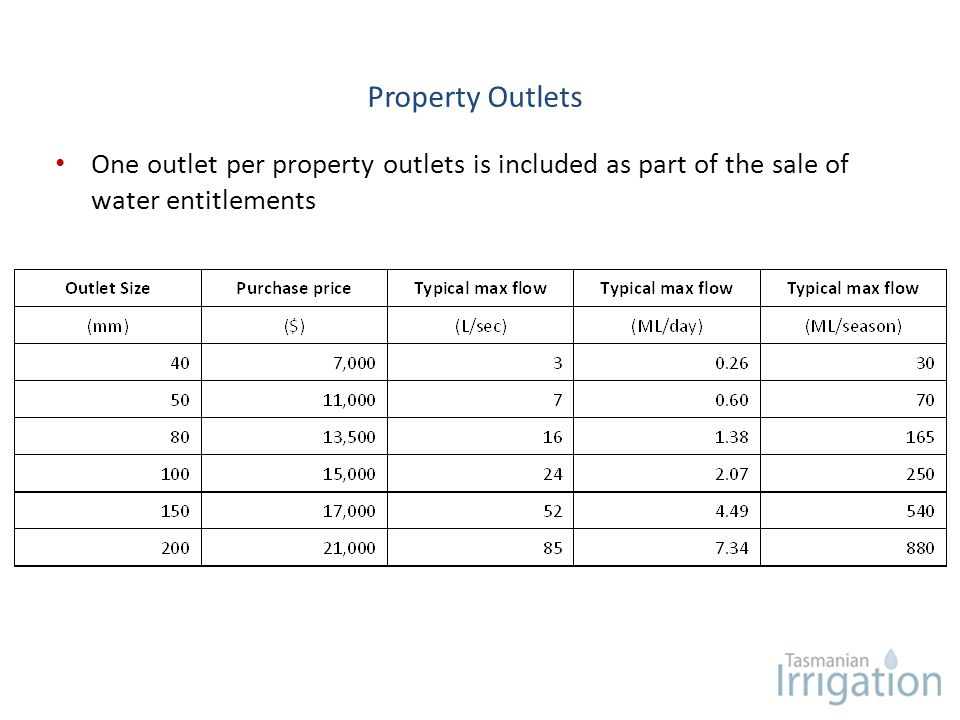 Property Outlets One outlet per property outlets is included as part of the sale of water entitlements