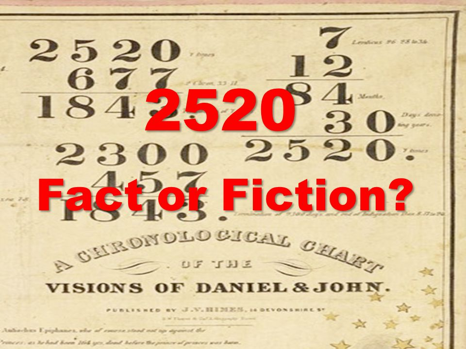 2520 Fact or Fiction?