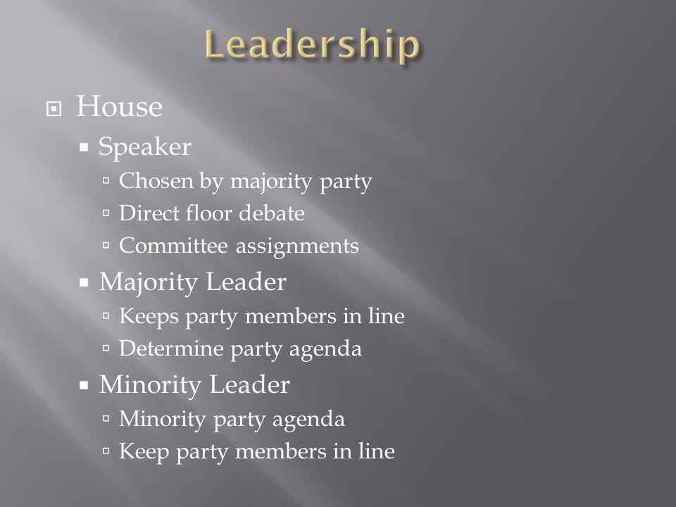  House  Speaker  Chosen by majority party  Direct floor debate  Committee assignments  Majority Leader  Keeps party members in line  Determine party agenda  Minority Leader  Minority party agenda  Keep party members in line