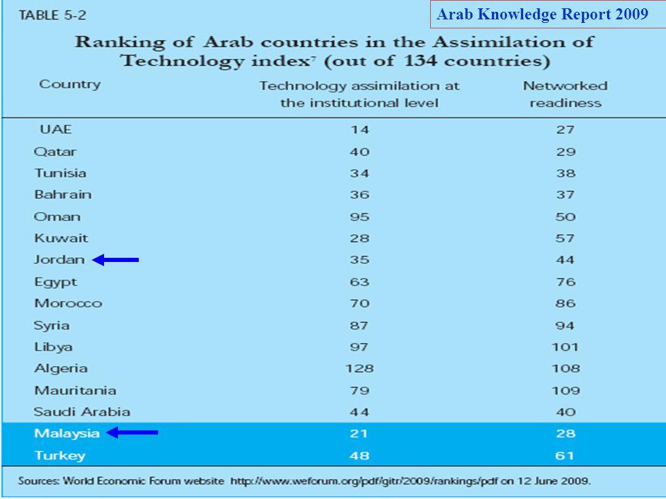 75 Arab Knowledge Report 2009