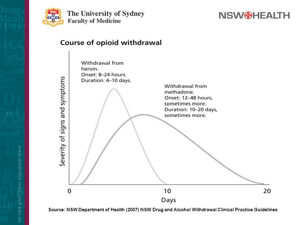 7 Source: NSW Department of Health (2007) NSW Drug and Alcohol Withdrawal Clinical Practice Guidelines