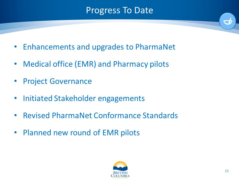 Progress To Date Enhancements and upgrades to PharmaNet Medical office (EMR) and Pharmacy pilots Project Governance Initiated Stakeholder engagements