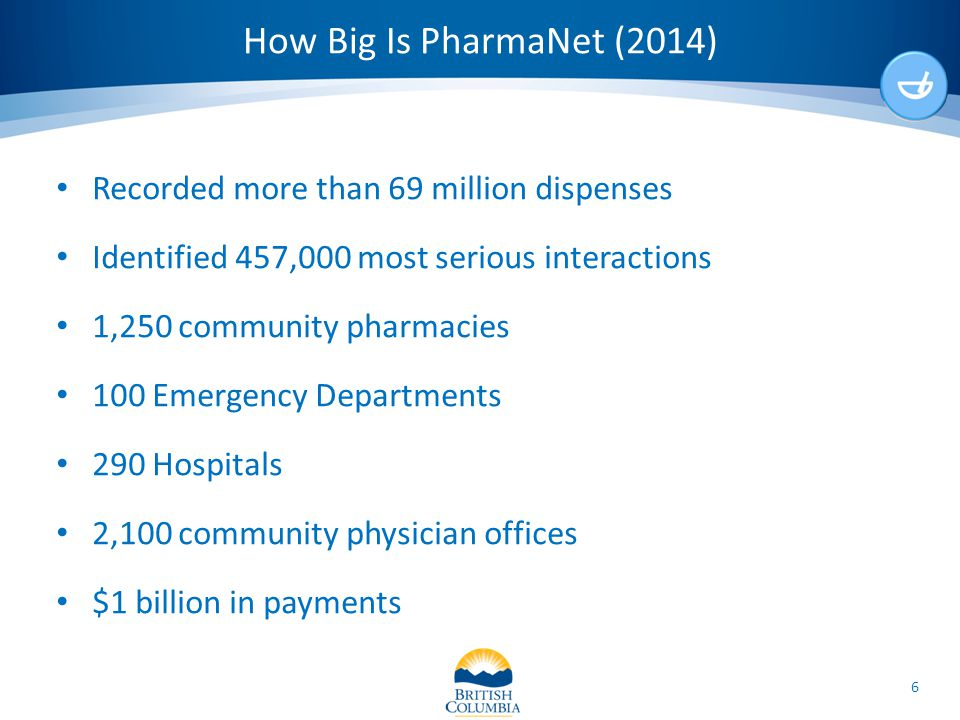How Big Is PharmaNet (2014) Recorded more than 69 million dispenses Identified 457,000 most serious interactions 1,250 community pharmacies 100 Emerge