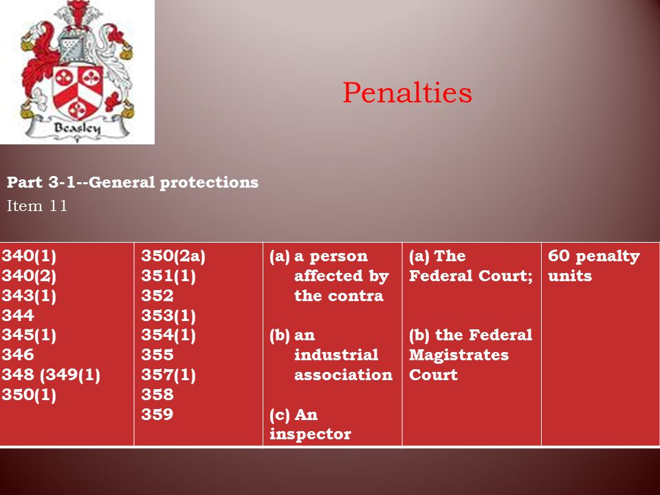 Penalties Part 3 ‑ 1--General protections Item 11 340(1) 340(2) 343(1) 344 345(1) 346 348 (349(1) 350(1) 350(2a) 351(1) 352 353(1) 354(1) 355 357(1) 358 359 (a)a person affected by the contra (b)an industrial association (c) An inspector (a)The Federal Court; (b) the Federal Magistrates Court 60 penalty units