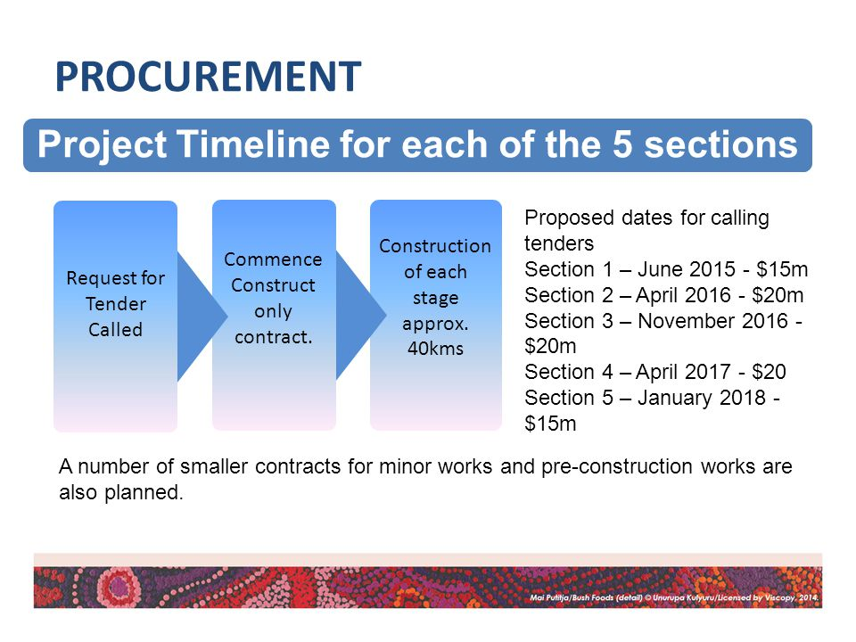 PROCUREMENT Project Timeline for each of the 5 sections Construction of each stage approx.