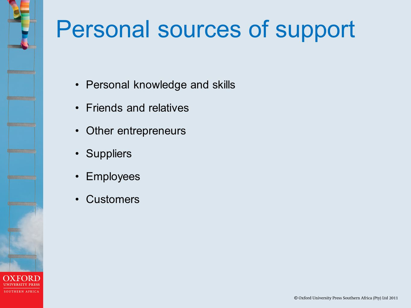 Personal sources of support Personal knowledge and skills Friends and relatives Other entrepreneurs Suppliers Employees Customers