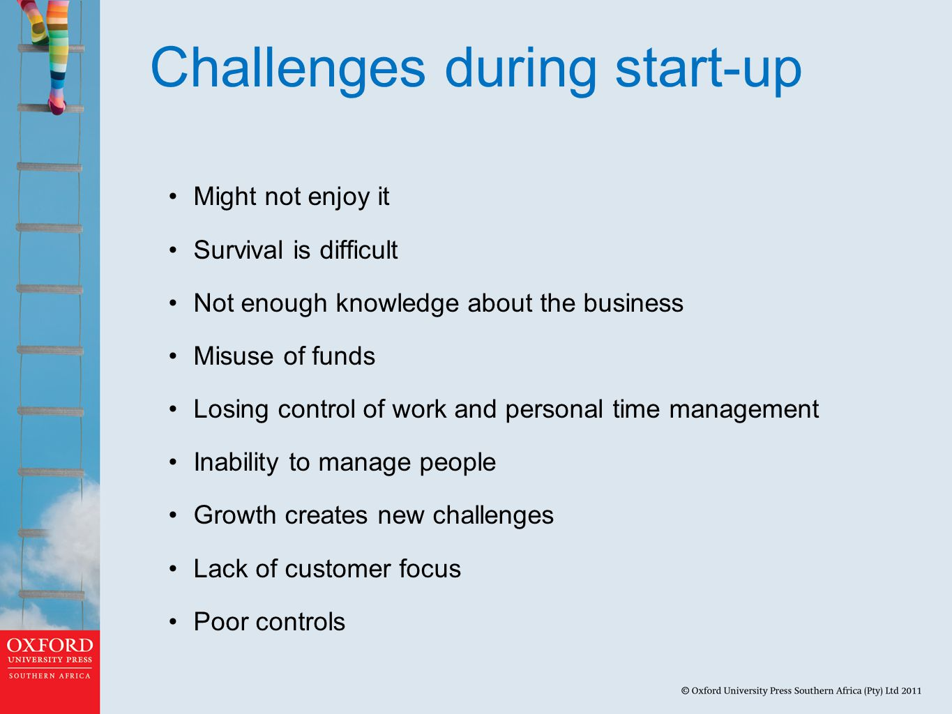 Challenges during start-up Might not enjoy it Survival is difficult Not enough knowledge about the business Misuse of funds Losing control of work and personal time management Inability to manage people Growth creates new challenges Lack of customer focus Poor controls
