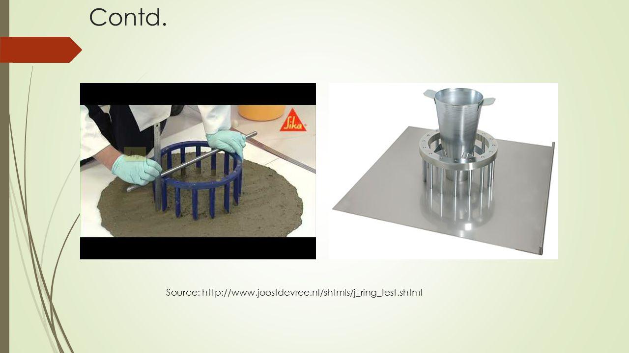 Contd. Source: http://www.joostdevree.nl/shtmls/j_ring_test.shtml