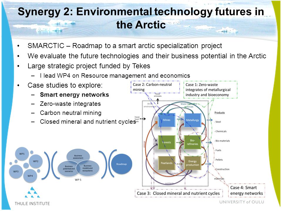 Synergy 2: Environmental technology futures in the Arctic SMARCTIC – Roadmap to a smart arctic specialization project We evaluate the future technologies and their business potential in the Arctic Large strategic project funded by Tekes –I lead WP4 on Resource management and economics Case studies to explore: –Smart energy networks –Zero-waste integrates –Carbon neutral mining –Closed mineral and nutrient cycles