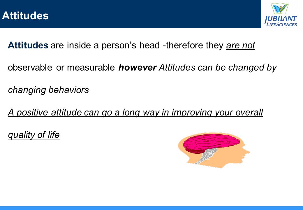 13 Attitudes are inside a person's head -therefore they are not observable or measurable however Attitudes can be changed by changing behaviors A posi