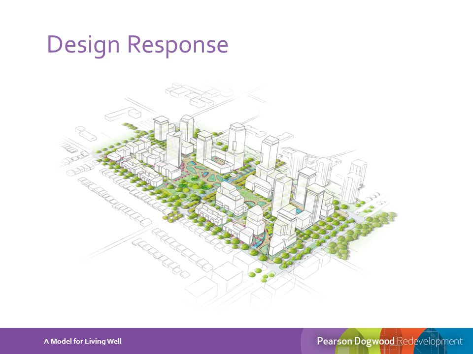 Design Response A Model for Living Well