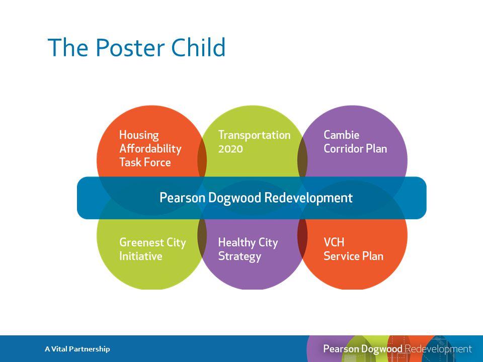 The Poster Child A Vital Partnership