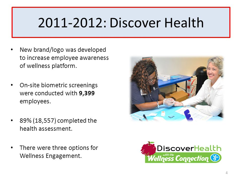 Summary Points Our new wellness program will commence May 1, 2013.