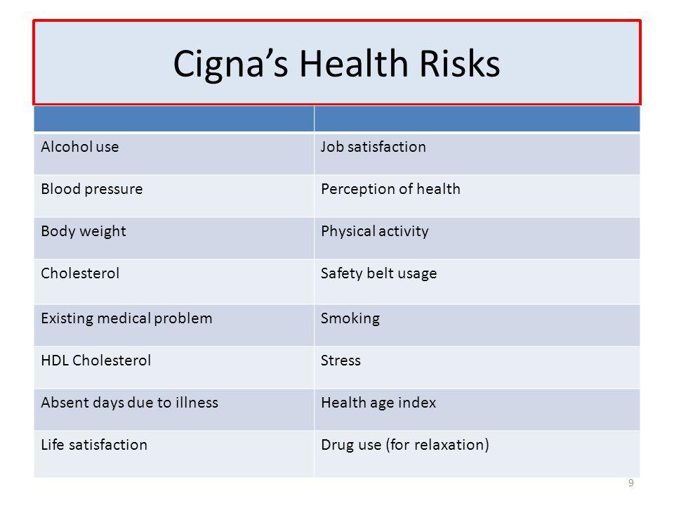 Wellness Champions-Zero Health Risk Must take the online Health Assessment to determine risk.