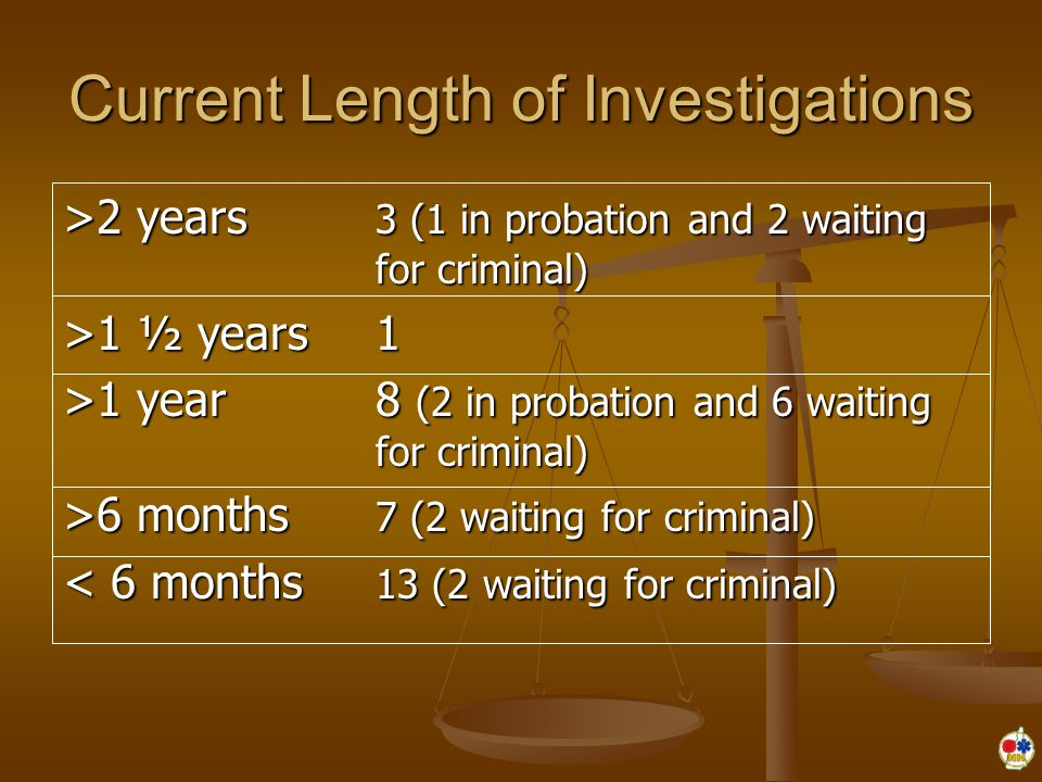 Current Length of Investigations >2 years 3 (1 in probation and 2 waiting for criminal) >1 ½ years1 >1 year8 (2 in probation and 6 waiting for crimina