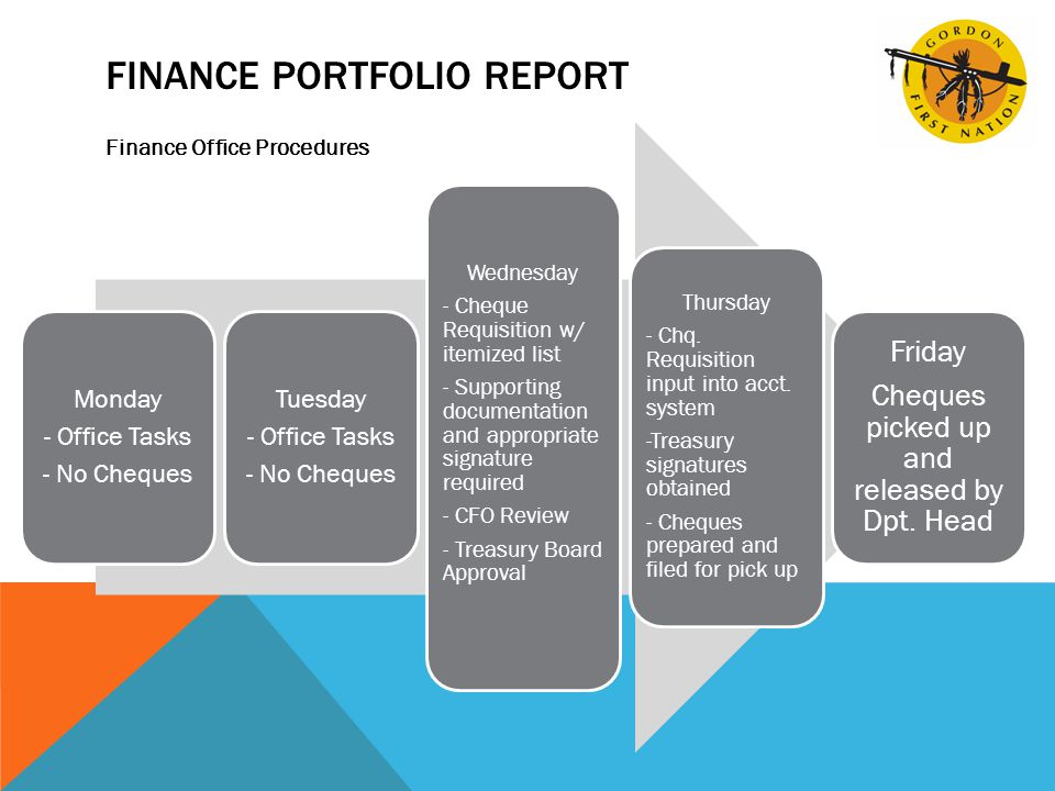 FINANCE PORTFOLIO REPORT Finance Office Procedures Monday - Office Tasks - No Cheques Tuesday - Office Tasks - No Cheques Wednesday - Cheque Requisition w/ itemized list - Supporting documentation and appropriate signature required - CFO Review - Treasury Board Approval Thursday - Chq.