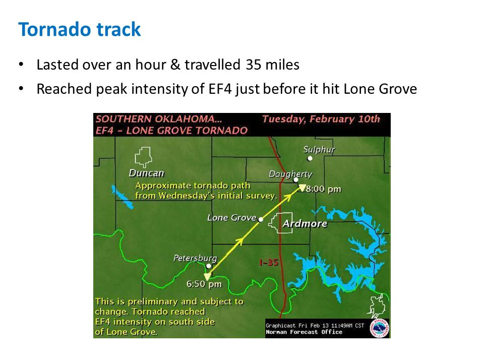 Lasted over an hour & travelled 35 miles Reached peak intensity of EF4 just before it hit Lone Grove Tornado track