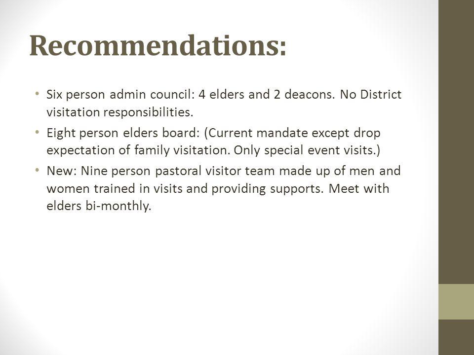 Recommendations: Six person admin council: 4 elders and 2 deacons.