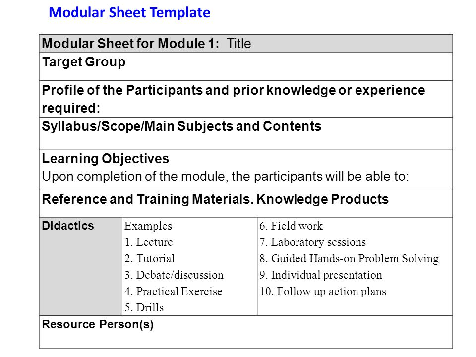 Modular Sheet for Module 1: Title Target Group Profile of the Participants and prior knowledge or experience required: Syllabus/Scope/Main Subjects and Contents Learning Objectives Upon completion of the module, the participants will be able to: Reference and Training Materials.