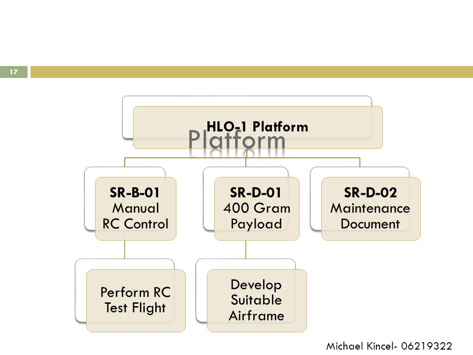 17 HLO-1 Platform SR-B-01 Manual RC Control Perform RC Test Flight SR-D-01 400 Gram Payload Develop Suitable Airframe SR-D-02 Maintenance Document Michael Kincel- 06219322