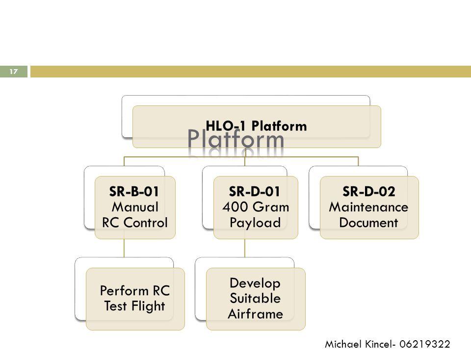 17 HLO-1 Platform SR-B-01 Manual RC Control Perform RC Test Flight SR-D-01 400 Gram Payload Develop Suitable Airframe SR-D-02 Maintenance Document Mic