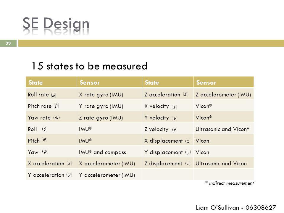 33 15 states to be measured StateSensorStateSensor Roll rateX rate gyro (IMU)Z accelerationZ accelerometer (IMU) Pitch rateY rate gyro (IMU)X velocity