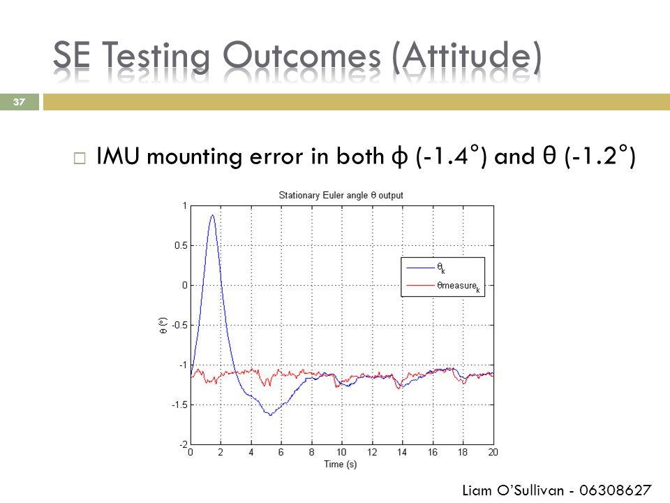 37  IMU mounting error in both φ (-1.4°) and θ (-1.2°) Liam O'Sullivan - 06308627