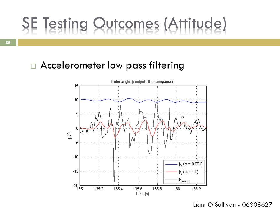 38  Accelerometer low pass filtering Liam O'Sullivan - 06308627