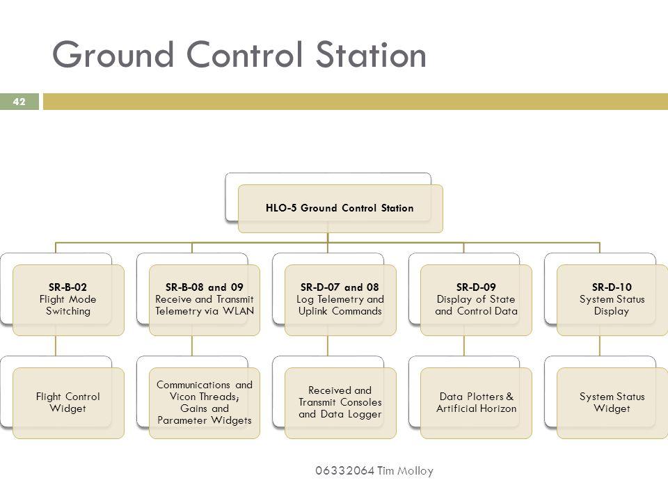 Ground Control Station 42 HLO-5 Ground Control Station SR-B-02 Flight Mode Switching Flight Control Widget SR-B-08 and 09 Receive and Transmit Telemet