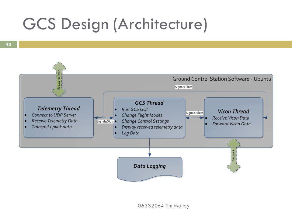 GCS Design (Architecture) 43 06332064 Tim Molloy