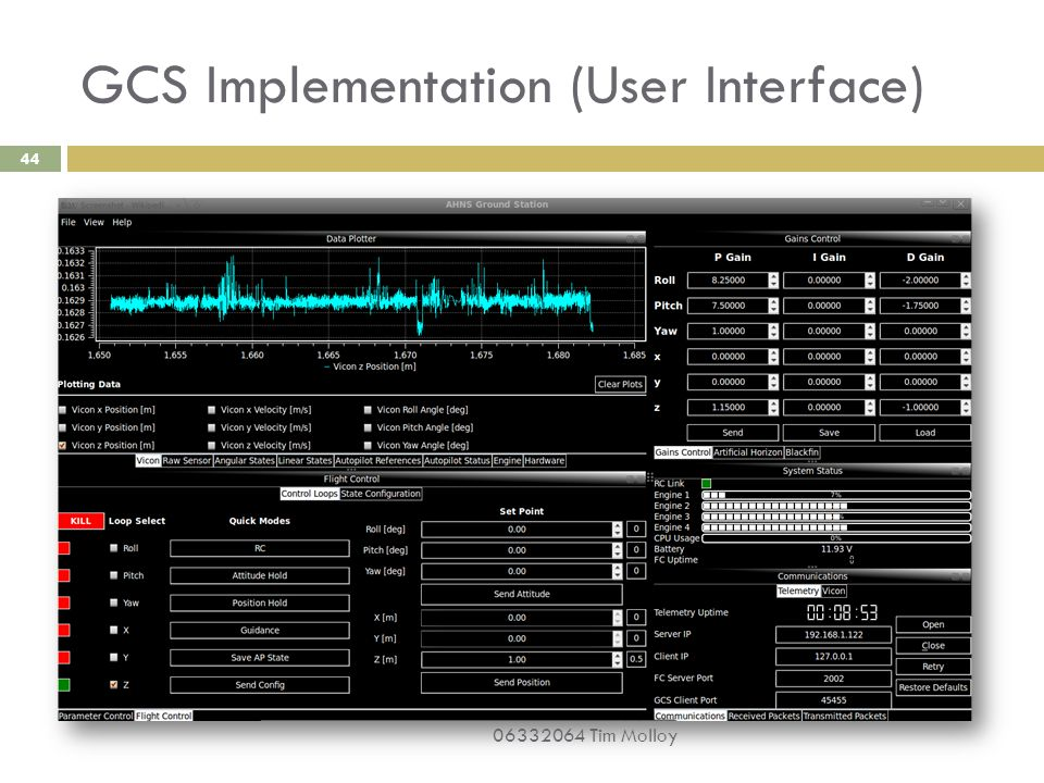 GCS Implementation (User Interface) 44 06332064 Tim Molloy