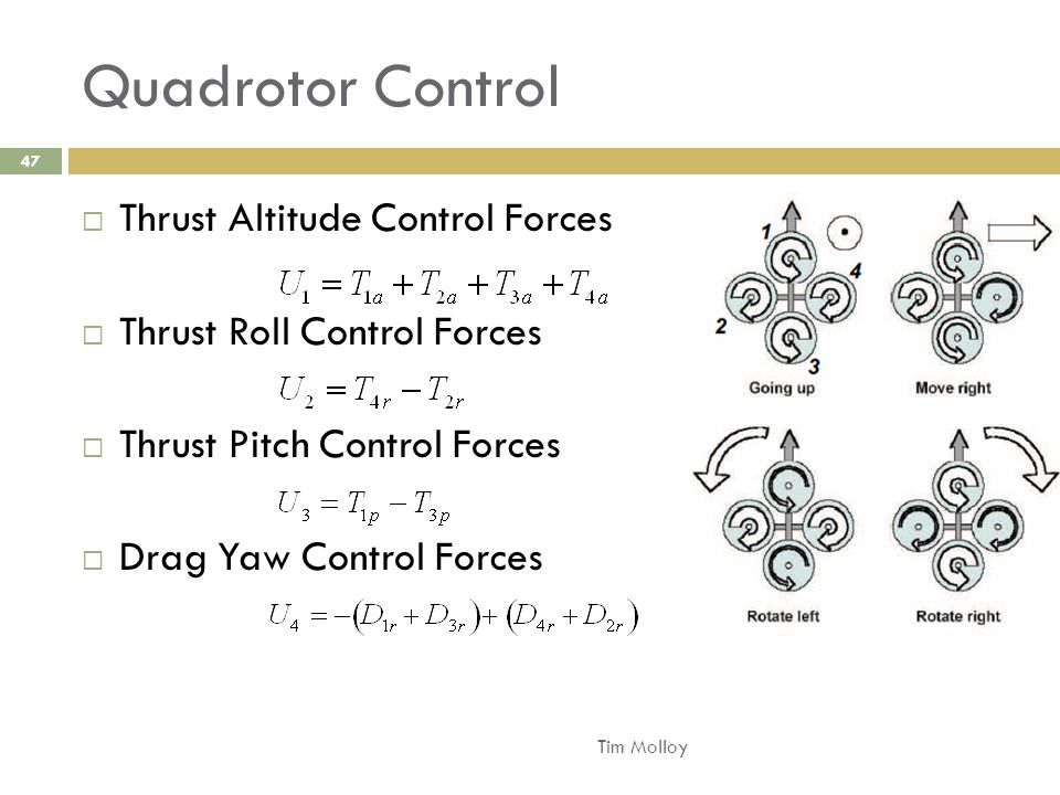 Quadrotor Control 47  Thrust Altitude Control Forces  Thrust Roll Control Forces  Thrust Pitch Control Forces  Drag Yaw Control Forces Tim Molloy