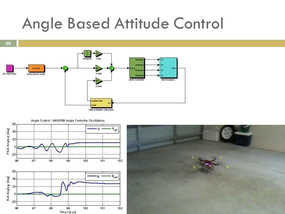 Angle Based Attitude Control 50
