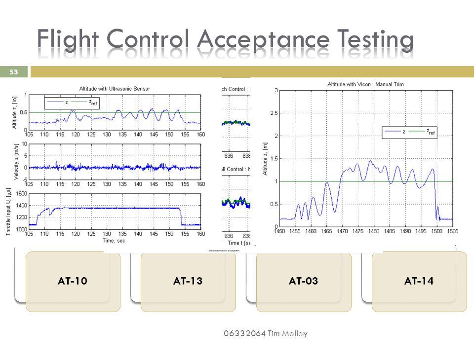 53 06332064 Tim Molloy HLO-4 Autonomous Hovering Flight SR-B-10 PID Control Methodology AT-10 SR-D-03 Stability Augmented Flight AT-13 SR-B-03 50Hz Co