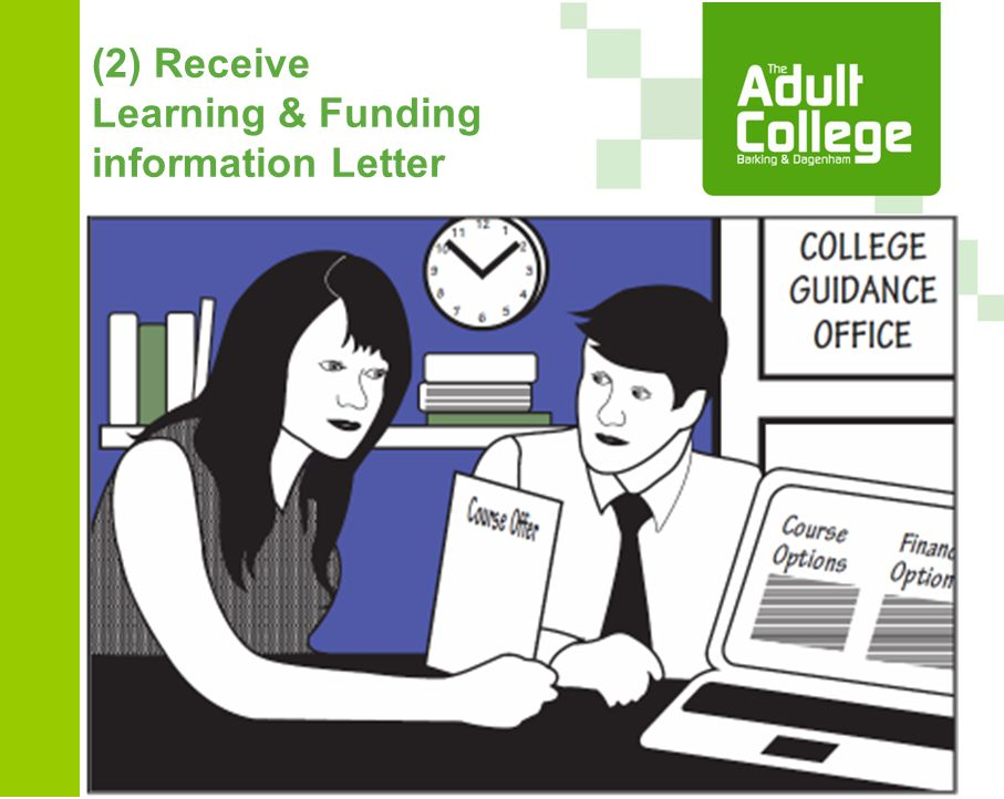 (2) Receive Learning & Funding information Letter