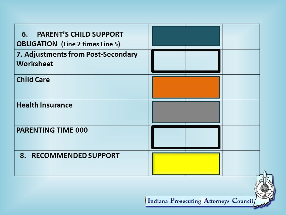 6. PARENT'S CHILD SUPPORT OBLIGATION (Line 2 times Line 5) 7. Adjustments from Post-Secondary Worksheet Child Care Health Insurance PARENTING TIME 000