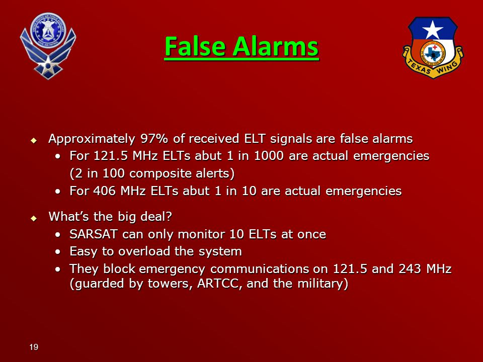 19  Approximately 97% of received ELT signals are false alarms For 121.5 MHz ELTs abut 1 in 1000 are actual emergenciesFor 121.5 MHz ELTs abut 1 in 1000 are actual emergencies (2 in 100 composite alerts) For 406 MHz ELTs abut 1 in 10 are actual emergenciesFor 406 MHz ELTs abut 1 in 10 are actual emergencies  What's the big deal.