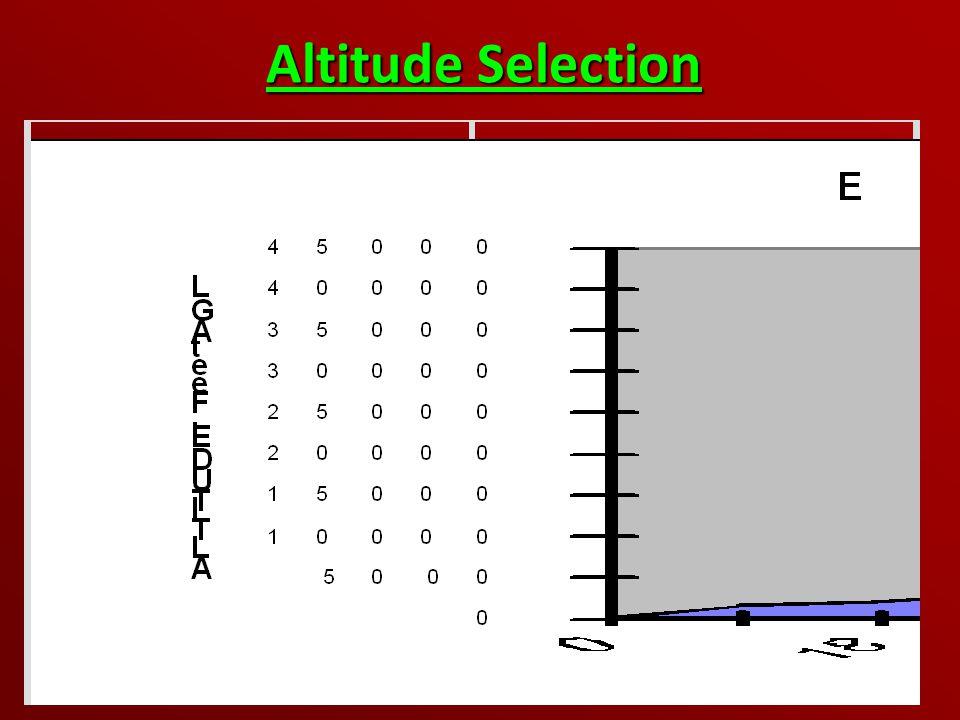 30 Altitude Selection