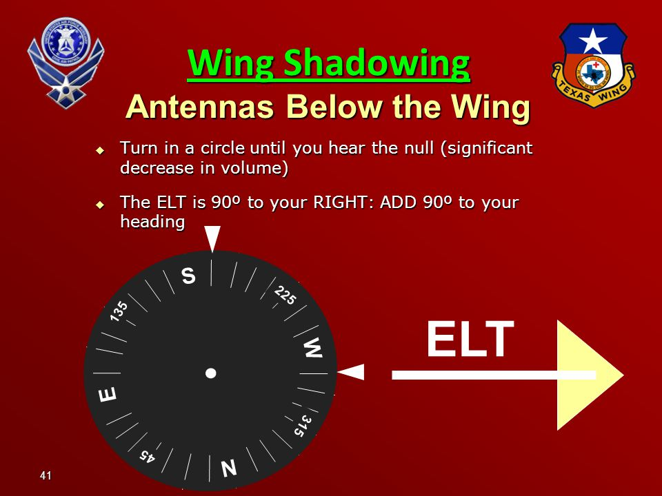 41 Wing Shadowing Antennas Below the Wing  Turn in a circle until you hear the null (significant decrease in volume)  The ELT is 90º to your RIGHT: ADD 90º to your heading N S E W 45 135 225 315 ELT