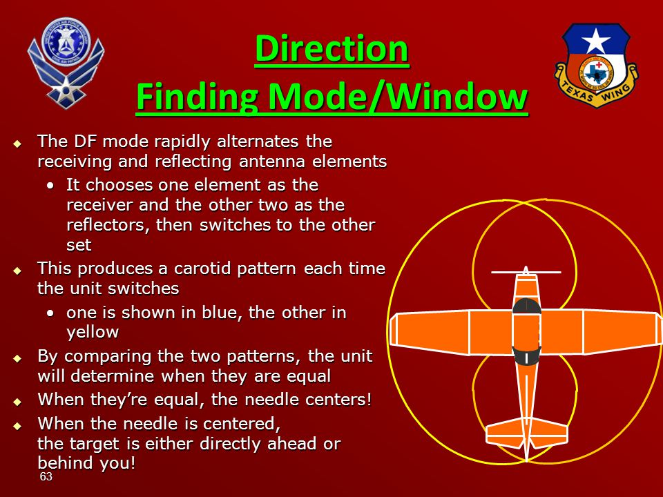 63 Direction Finding Mode/Window  The DF mode rapidly alternates the receiving and reflecting antenna elements It chooses one element as the receiver and the other two as the reflectors, then switches to the other setIt chooses one element as the receiver and the other two as the reflectors, then switches to the other set  This produces a carotid pattern each time the unit switches one is shown in blue, the other in yellowone is shown in blue, the other in yellow  By comparing the two patterns, the unit will determine when they are equal  When they're equal, the needle centers.