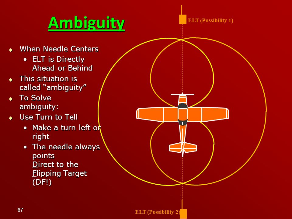 67 Ambiguity ELT (Possibility 1) ELT (Possibility 2)  When Needle Centers ELT is Directly Ahead or BehindELT is Directly Ahead or Behind  This situation is called ambiguity  To Solve ambiguity:  Use Turn to Tell Make a turn left or rightMake a turn left or right The needle always points Direct to the Flipping Target (DF!)The needle always points Direct to the Flipping Target (DF!)