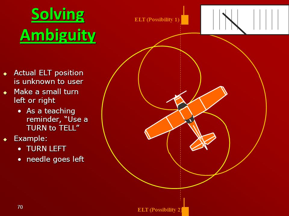 70 Solving Ambiguity  Actual ELT position is unknown to user  Make a small turn left or right As a teaching reminder, Use a TURN to TELL As a teaching reminder, Use a TURN to TELL  Example: TURN LEFTTURN LEFT needle goes leftneedle goes left ELT (Possibility 1) ELT (Possibility 2)