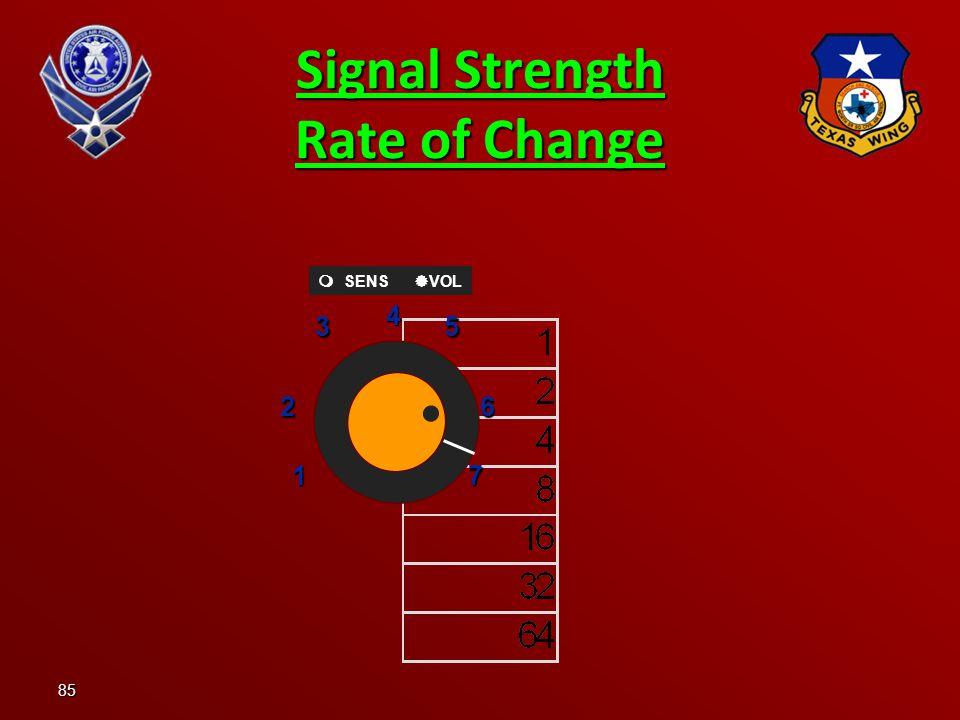 85 Signal Strength Rate of Change   SENS  VOL 1 2 345 6 7