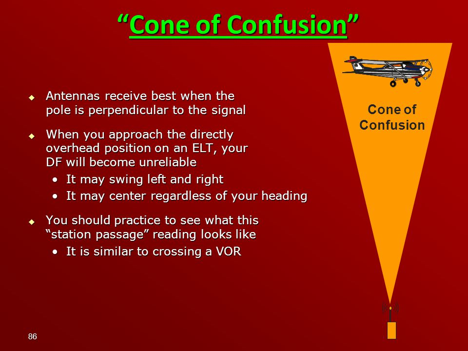 86 Cone of Confusion Cone of Confusion  Antennas receive best when the pole is perpendicular to the signal  When you approach the directly overhead position on an ELT, your DF will become unreliable It may swing left and rightIt may swing left and right It may center regardless of your headingIt may center regardless of your heading  You should practice to see what this station passage reading looks like It is similar to crossing a VORIt is similar to crossing a VOR