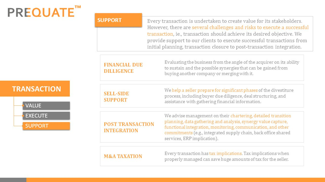 ™ Every transaction is undertaken to create value for its stakeholders.