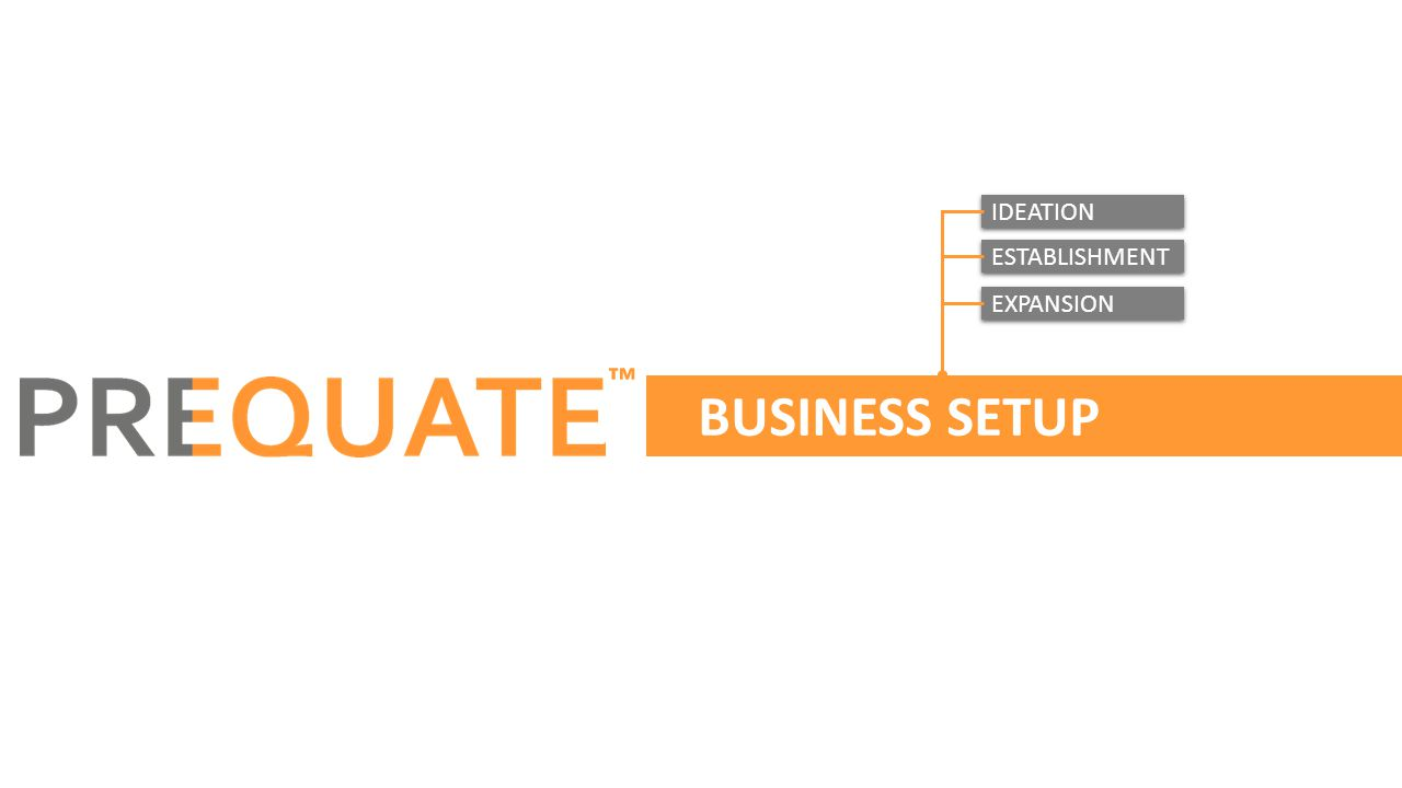 BUSINESS SETUP ™ IDEATION ESTABLISHMENT EXPANSION