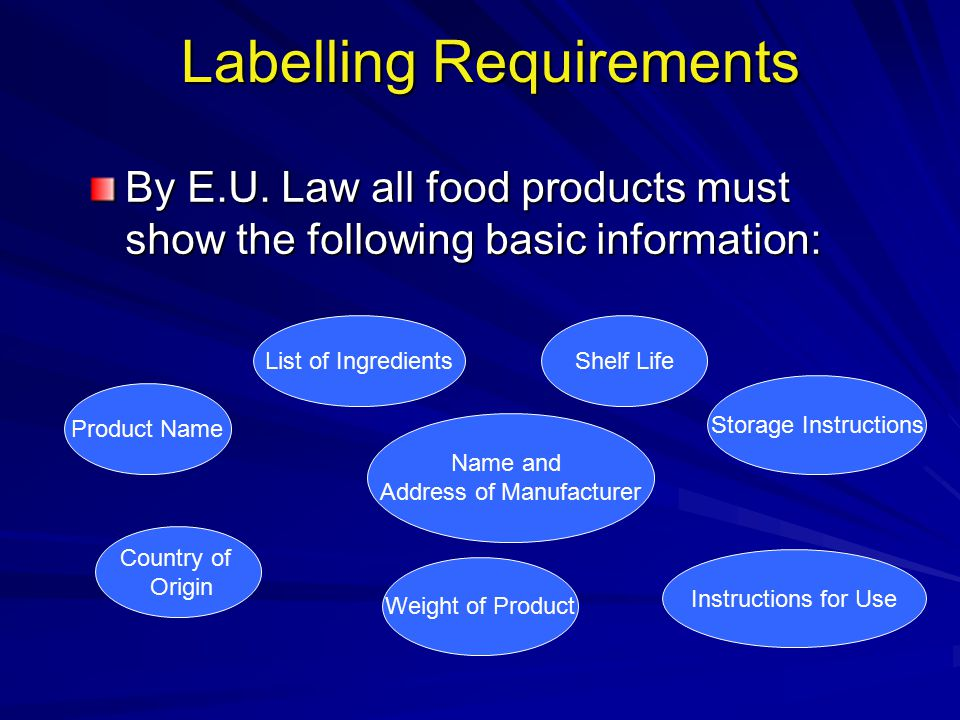 Mandatory food labelling requirements Voluntary* information sometimes provided NameNutrition information (if no claims made) List of ingredientsNutrition signposting Quantity of certain ingredients (e.g.