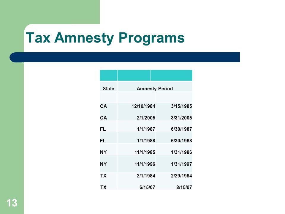 Tax Amnesty Programs StateAmnesty Period CA 12/10/1984 2/1/2005 3/15/1985 3/31/2005 FL1/1/19876/30/1987 FL1/1/19886/30/1988 NY11/1/19851/31/1986 NY 11/1/19961/31/1997 TX 2/1/1984 6/15/07 2/29/1984 8/15/07 13