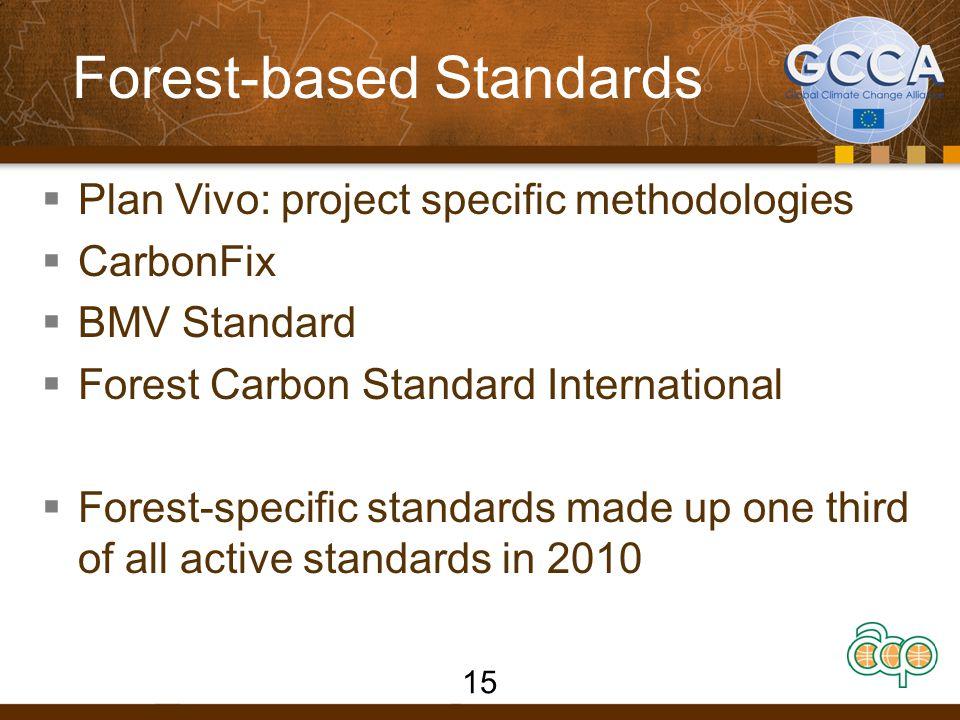 Forest-based Standards  Plan Vivo: project specific methodologies  CarbonFix  BMV Standard  Forest Carbon Standard International  Forest-specific